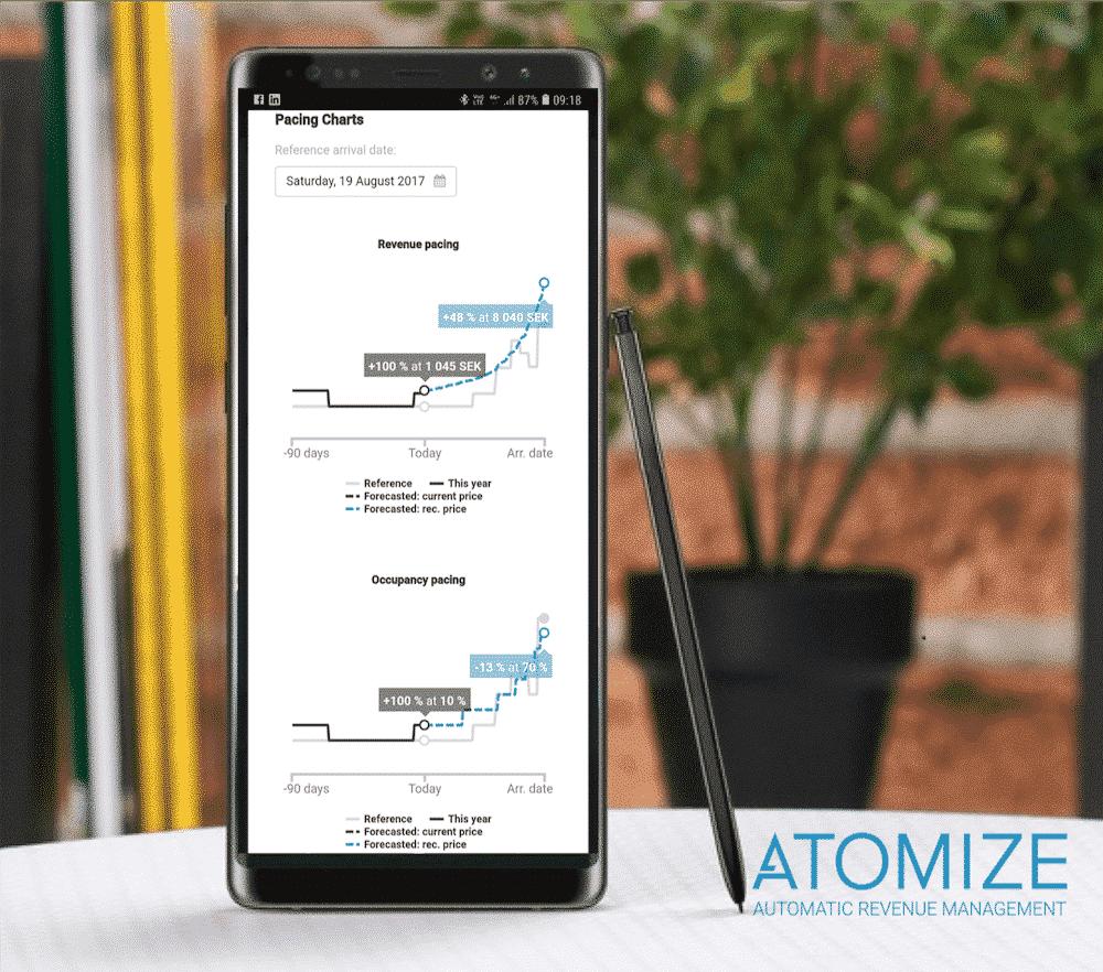 Pacing Reports Atomize